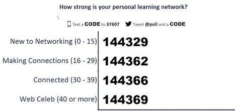 Lisa Nielsen: The Innovative Educator: How strong is your personal learning network? Take this quiz to find out. | Lesson Plans | Scoop.it