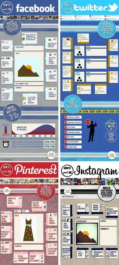 11 règles pour poster sur Facebook, Instagram, Twitter et Pinterest - Balises Infos | Library world, new trends, technologies | Scoop.it