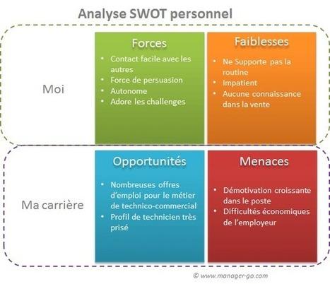 SWOT personnel : exemple et méthode pour une analyse de soi-même   e-recrutement, e-réputation, réseaux sociaux   Scoop.it