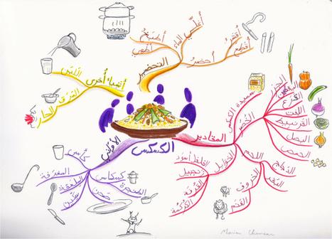 Cartes heuristiques, cuisine et appropriation | Classemapping | Scoop.it