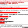 Social and Digital Customer Management