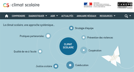 Climat scolaire est un site web collaboratif - le bien-être et la réussite de tous Vous trouverez outils, résultats de recherches, expériences concrètes | Céline F | Scoop.it