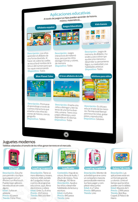 Niños de la era digital estudian con apps - La Razon | Digital proposals | Scoop.it