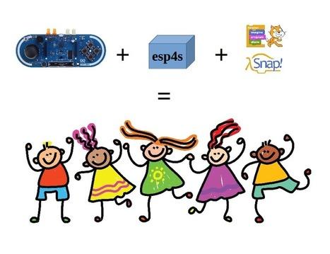 Arduino Blog » Using Arduino Esplora with graphical programming languages | Arduino, Netduino, Rasperry Pi! | Scoop.it