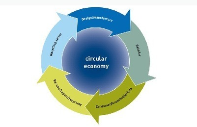 CIWM Commission Research Into The Circular Economy | Circular IT Economy | Scoop.it