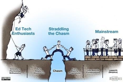 The Odd Couple: How Ed Tech Must Support Vastly Different Types of Professors | Educación en el siglo XXI | Scoop.it