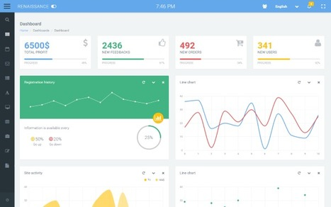 Renaissance Responsive Bootstrap 3 Admin Dashbo... | Collection of creative themes and templates. | Scoop.it