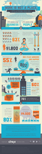 Mobile Workstyles Infographic | Mobile (Post-PC) in Higher Education | Scoop.it