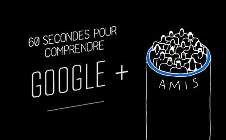 60 secondes pour comprendre Google + | CommunityManagementActus | Scoop.it