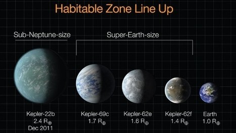 3 newly discovered exoplanets could host life | Application for Seismometers in the study of earthquakes | Scoop.it