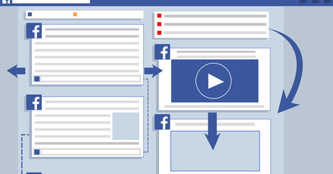 Facebook's News Feed: What Changed and Why | Solo Pro World | 21st Century Business | Scoop.it