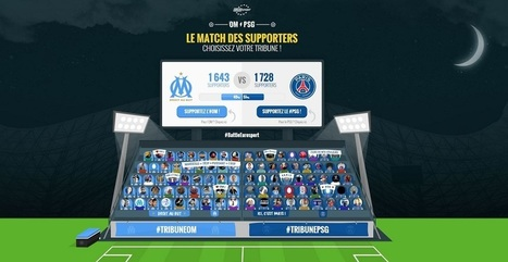 OM-PSG: Eurosport lance la bataille digitale des supporters grace à Swelly | CduSport | Big Media (En & Fr) | Scoop.it