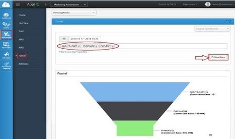 Mobile App Analytics Funnel Management Tutorial | cloud computing :BaaS | Scoop.it