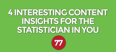 4 Interesting Content Insights For The Statistician In You | Content Marketing | Scoop.it