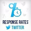 It's Time for Brands to Wake Up – Twitter Matters in Social Customer Care | Consumer Empowered Marketing | Scoop.it