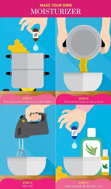 All-Natural DIY Recipes for Seasonal Skincare - Care2.com   Beauté et mode   Scoop.it