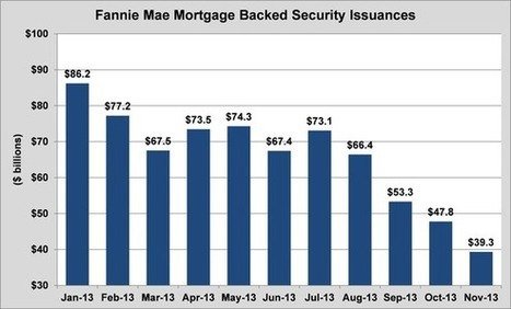 3 Things Every Fannie Mae Investor Should Hear (FNMA) | Mortgage Industry Status | Scoop.it