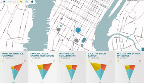 Density Design's Dust Platform | visual data | Scoop.it