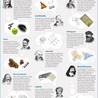 Who is the greatest mathematician in history?