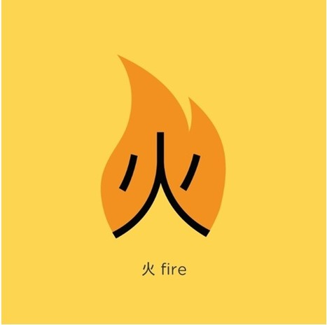 Chineasy – learn Chinese through graphics... | Art for art's sake... | Scoop.it