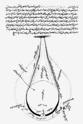 Muslim Heritage   Medicina Primitiva   Scoop.it
