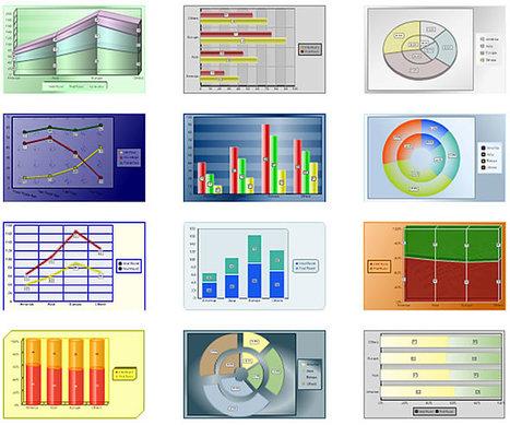 Uso de gráficas en procesos educativos | Organización y Futuro | Scoop.it