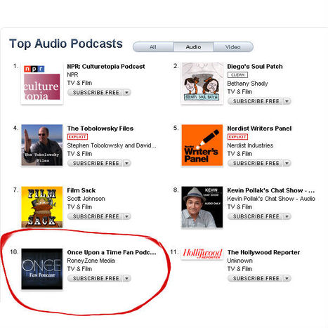 OUAT – How I Got My Podcast in the Top 10 of Itunes | Podcasts | Scoop.it