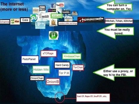 Links para la Deep Web (Manual de Navegación) | msi | Scoop.it