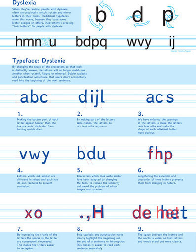 Dyslexie typeface by Christian Boer | What's new in Visual Communication? | Scoop.it