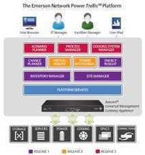 Emerson Launches New Trellis DCIM Solution   IT Product   Scoop.it