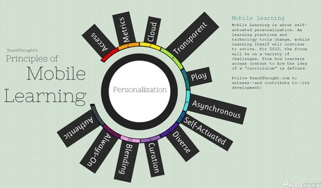 12 Principles Of Mobile Learning | The Slothful Cybrarian | Scoop.it