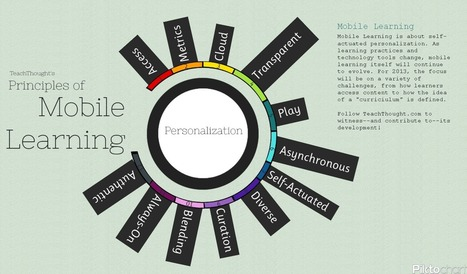 12 Principles Of Mobile Learning | 9ine + education + technology = redefinition + transformation | Scoop.it