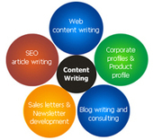 Web Content Writing | Content Writing Services India | Vrinsofts.com | Internet Marketing @Vrinsofts | Scoop.it