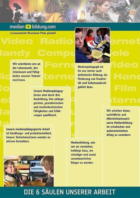 medien+bildung.com | Medienbildung : create+learn! | Scoop.it