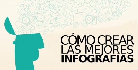 10 aplicaciones para crear increíbles infografías | e-learning y moodle | Scoop.it