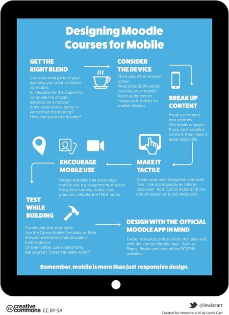 Designing Moodle Courses for Mobile - Infographic by Lewis Carr @lewiscarr | Moodling | Scoop.it