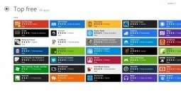 Windows 8 Store: with 99 Metro Apps, is it Behind Schedule? - Forbes | snik | Scoop.it