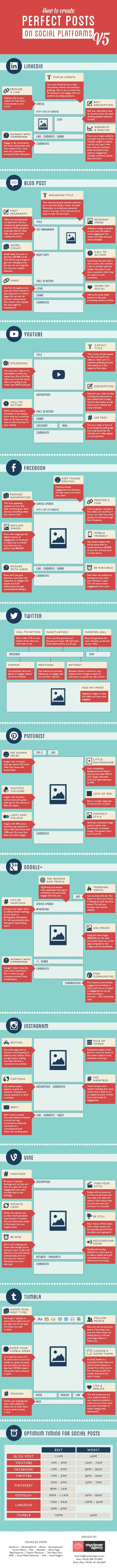 How to Create Perfect Social Media Posts: Infographic | Into the Driver's Seat | Scoop.it