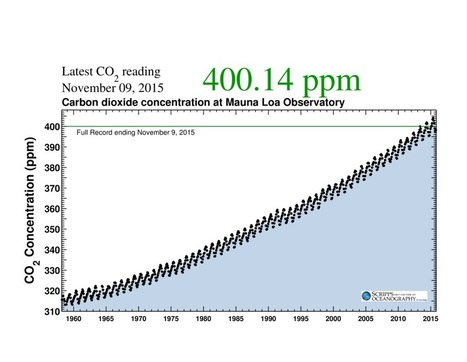 "As CO2 Passes 400 PPM, What Goes Up Might Not Come Down (""the 350 benchmark will be harder to reach"") 