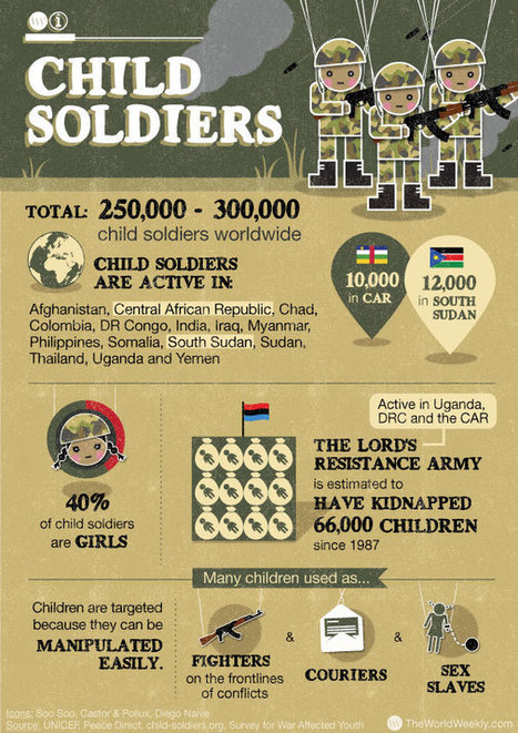 Child soldiers   Middle East and Africa   Scoop.it