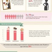 Wedding Surgery: How Are Brides Preparing for Their Big Day | Ideal Face and Body | Scoop.it