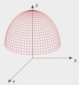 Reflector Design | Benefits Of Parabolic Light Reflector | Scoop.it