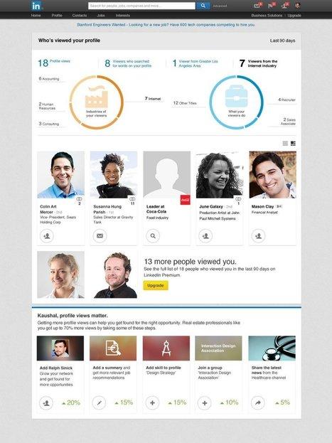 LinkedIn : 11 fonctionnalités que vous avez tort d'ignorer | Marketing digital | Scoop.it