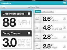 The Best in Golf Gadgets | Tech Terrain | Golf gadgets | Scoop.it