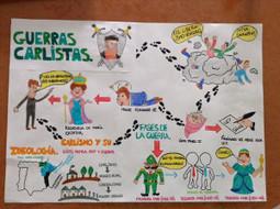 Innovación en 2º de Bachillerato: más motivación y mejores resultados | Café puntocom Leche | Scoop.it