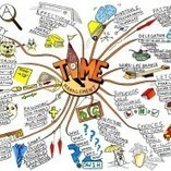 Comment introduire le mind mapping (carte mentale) en classe. La méthode en 6 étapes. | CARTOGRAPHIES | Scoop.it