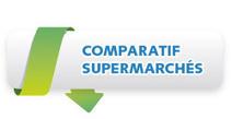 Avenir des commerces de proximité le e-commerce - supermarche-ligne.fr | Commerçants fidélisation innovation et Internet | Scoop.it