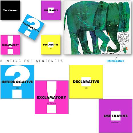 WeAreTeachers: 5 Active Learning Games That Teach Language Arts Skills   Cool School Ideas   Scoop.it