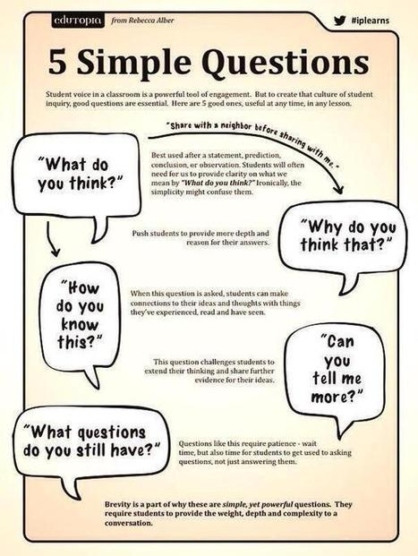 5 Powerful Questions Teachers Can Ask Students | education in english | Scoop.it