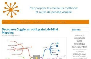 Mindmap | Art of Hosting | Scoop.it